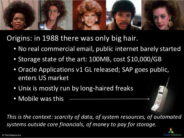 © Third Nature Inc. Origins: in 1988 there was only big hair. ▪ No real commercial email, public internet barely started ▪...