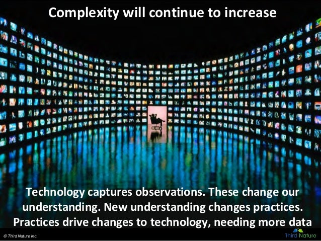 © Third Nature Inc. Technology captures observations. These change our understanding. New understanding changes practices....