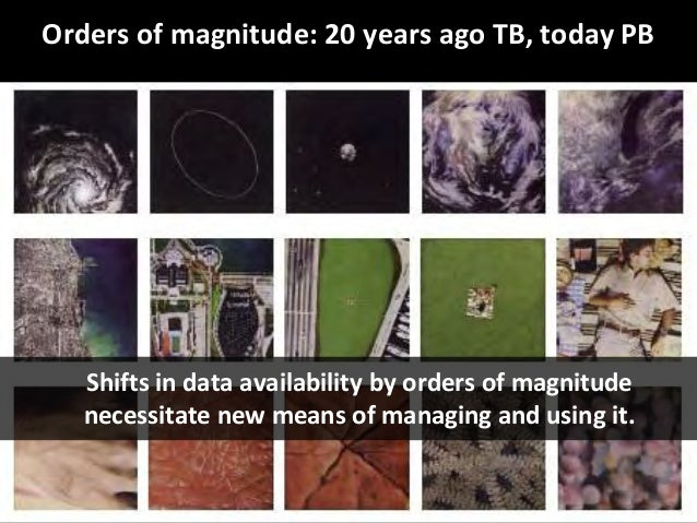 © Third Nature Inc. Orders of magnitude: 20 years ago TB, today PB Shifts in data availability by orders of magnitude nece...