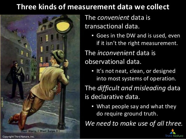 © Third Nature Inc. Three kinds of measurement data we collect The convenient data is transactional data. ▪ Goes in the DW...