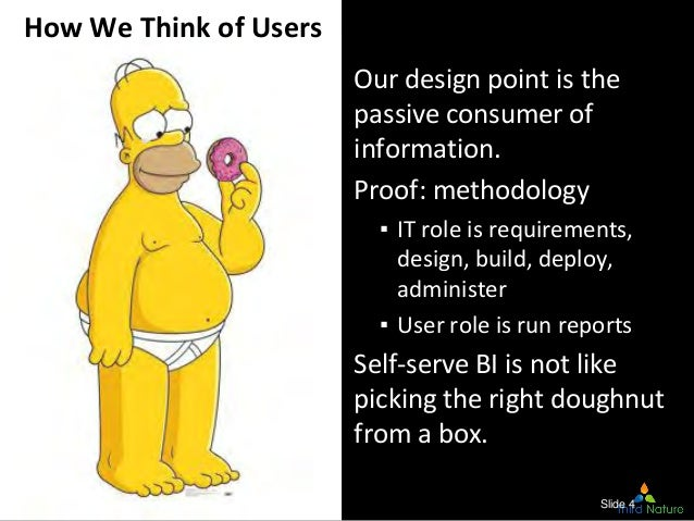 © Third Nature Inc. How We Think of Users Our design point is the passive consumer of information. Proof: methodology ▪ IT...