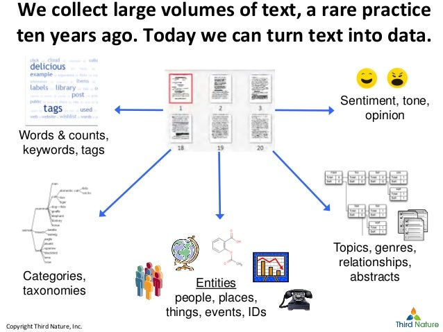 We collect large volumes of text, a rare practice ten years ago. Today we can turn text into data. Categories, taxonomies ...