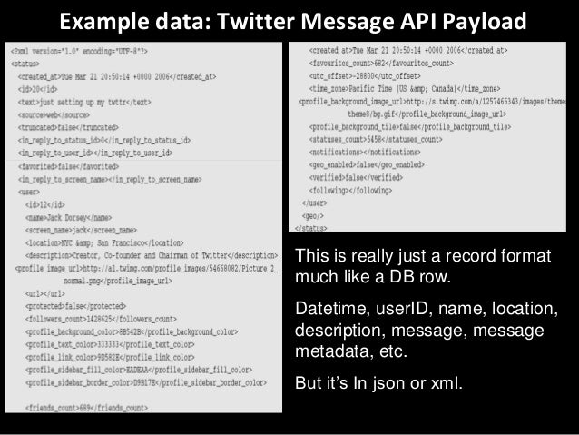 Example data: Twitter Message API Payload Looks like: This is really just a record format much like a DB row. Datetime, us...