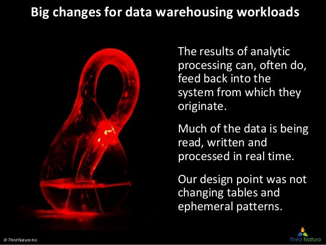 © Third Nature Inc. Big changes for data warehousing workloads The results of analytic processing can, often do, feed back...