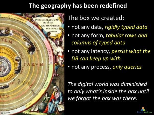 © Third Nature Inc. The geography has been redefined The box we created: • not any data, rigidly typed data • not any form...