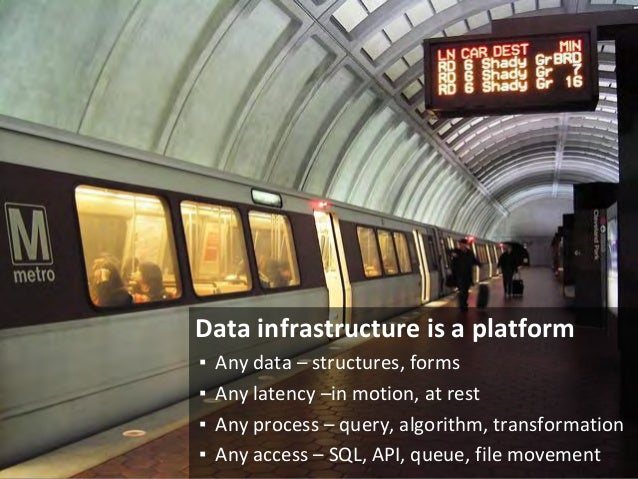 © Third Nature Inc. Data infrastructure is a platform ▪ Any data – structures, forms ▪ Any latency –in motion, at rest ▪ A...