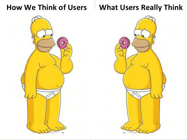 © Third Nature Inc. How We Think of Users What Users Really Think