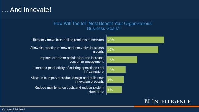 … And Innovate! Source: SAP 2014 8% 9% 10% 16% 27% 30% Reduce maintenance costs and reduce system downtime Allow us to imp...