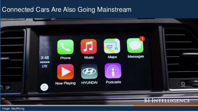 Connected Cars Are Also Going Mainstream Image: MacMixing