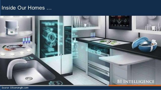Inside Our Homes … Source: Siliconangle.com