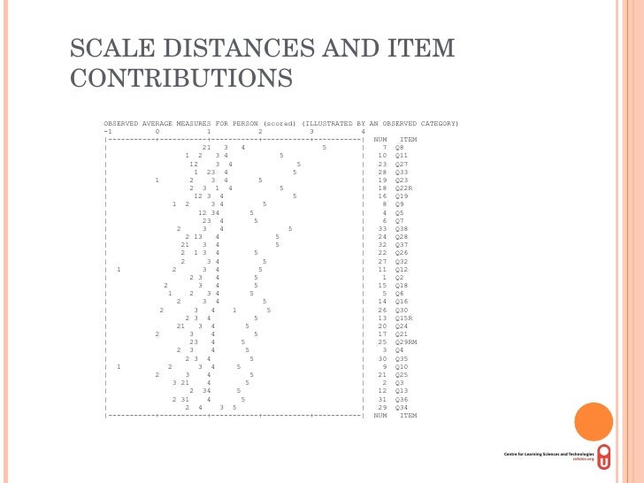 SCALE DISTANCES AND ITEM CONTRIBUTIONS