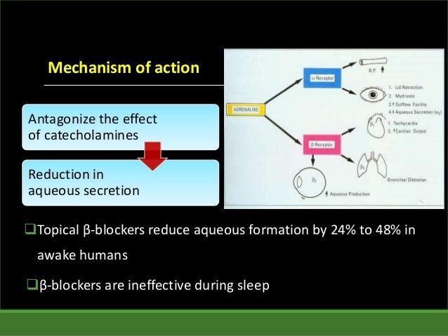 β-blockers are ineffective during sleep Topical β-blockers reduce aqueous formation by 24% to 48% in awake humans Antago...