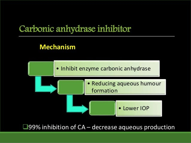 Carbonic anhydrase inhibitor 99% inhibition of CA – decrease aqueous production • Inhibit enzyme carbonic anhydrase • Red...