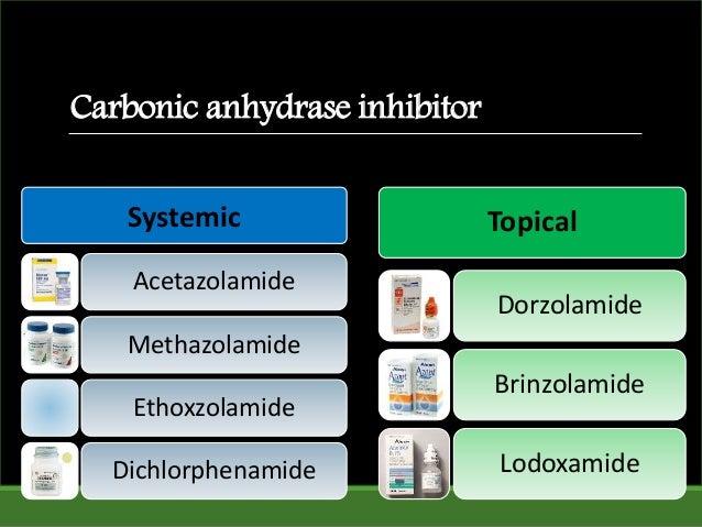 Carbonic anhydrase inhibitor Systemic Acetazolamide Methazolamide Ethoxzolamide Dichlorphenamide Topical Dorzolamide Brinz...