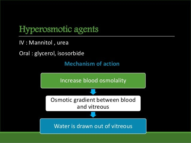 Hyperosmotic agents IV : Mannitol , urea Oral : glycerol, isosorbide Mechanism of action Increase blood osmolality Osmotic...