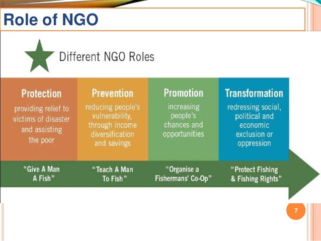 service delivery of ngos Ngo means non governmental organization which are major contributors to development processes a number of factors influence the development impact of ngos, many of which are determined by the relationship between the ngo sector and the state.