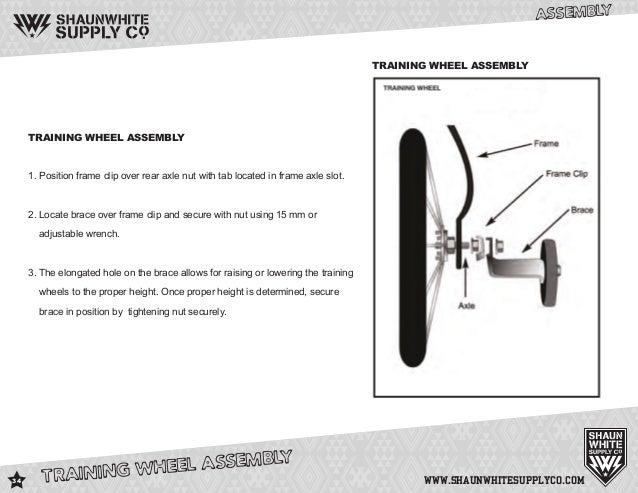Adjustable Wrench: Which Is The Proper Position Of The Adjustable