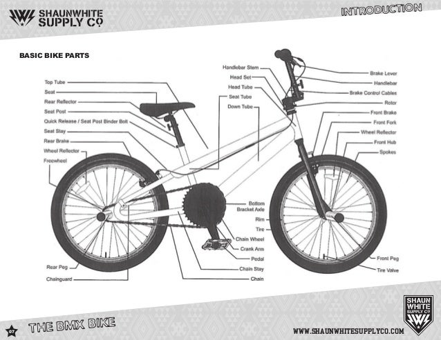 bike manual rh slideshare net Bicycle Axle Diagram New BMX Parts