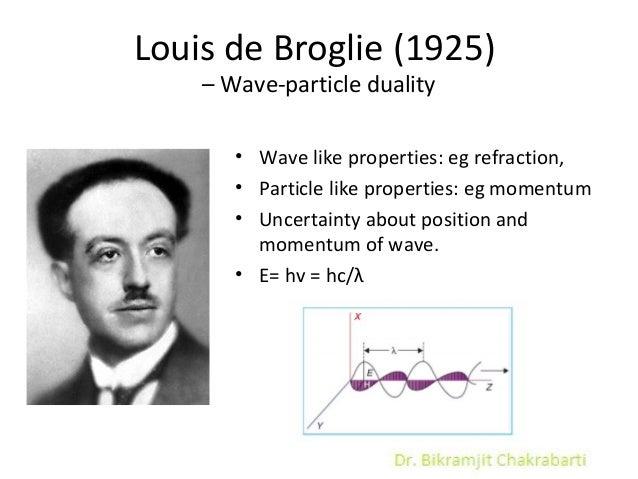 Bikramjit radiation physics lecture1