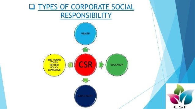 corporate healthcare and social responsibility Each year, we outline our progress for our prescription for a better world roadmap in our corporate social responsibility report now in its tenth year, the report.