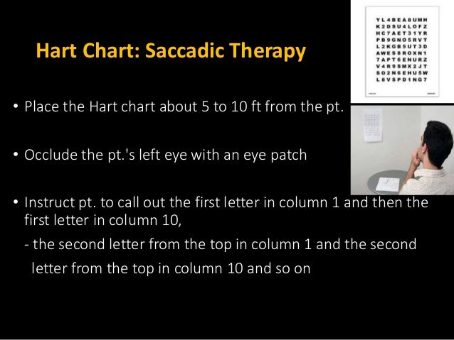 Vision Training Vision Therapy Active Passive Vision Therapy Spo