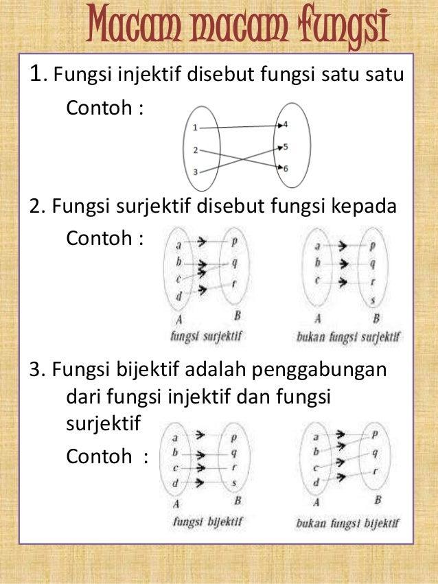 Bilriil konstanta fungsi koefisien 17 ccuart Choice Image