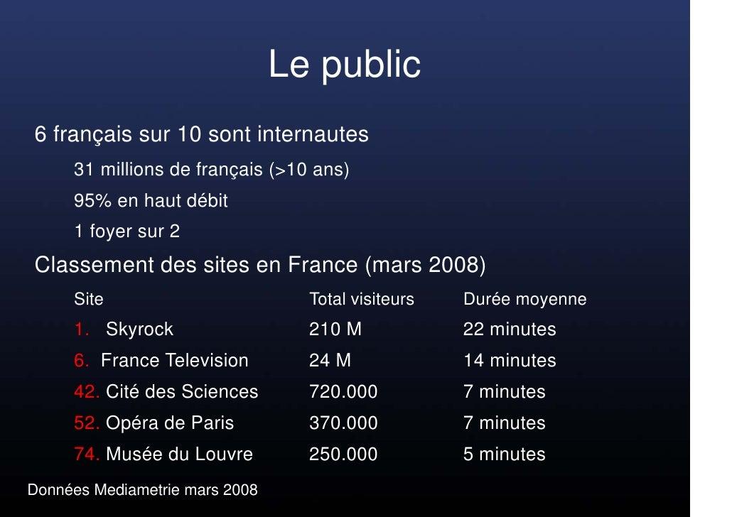 Le public 6 français sur 10 sont internautes      31 millions de français (>10 ans)      95% en haut débit      1 foyer su...