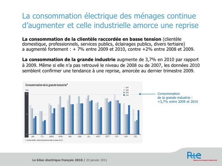 La consommation électrique des ménages continue d'augmenter et celle industrielle amorce une reprise Consommation  de la g...