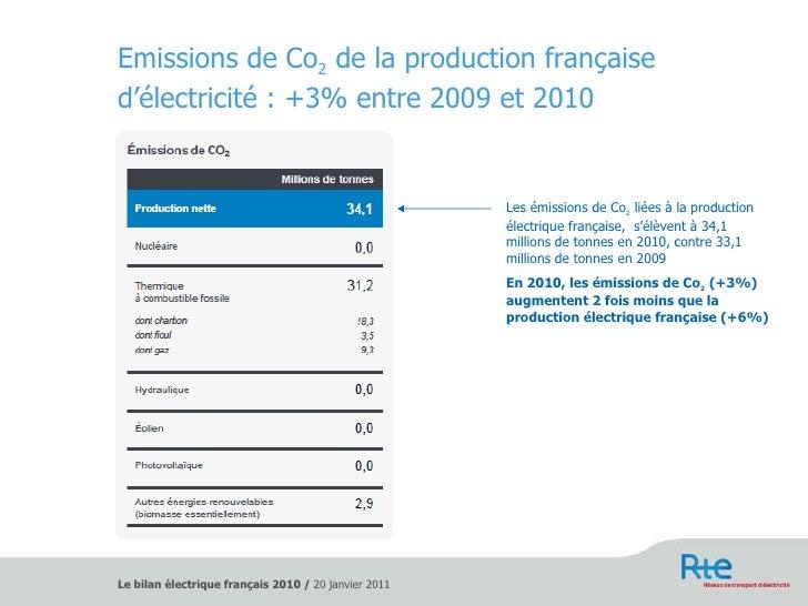 Emissions de Co 2  de la production française d'électricité : +3% entre 2009 et 2010 Les émissions de Co 2  liées à la pro...
