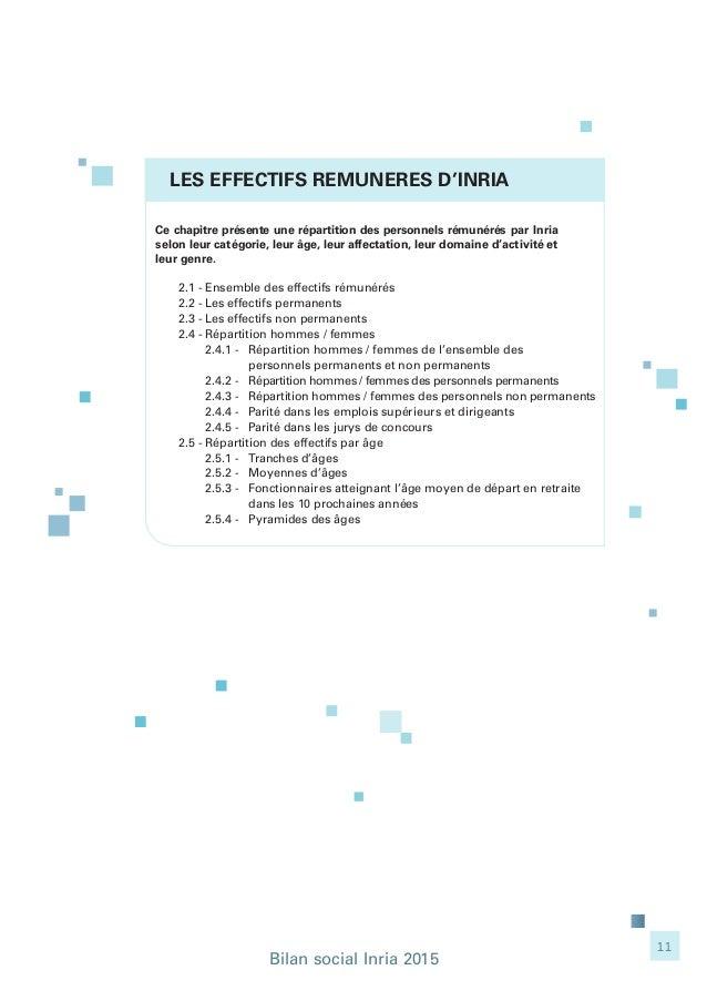 Bilan social Inria 2015 11 Ce chapitre présente une répartition des personnels rémunérés par Inria selon leur catégorie, l...