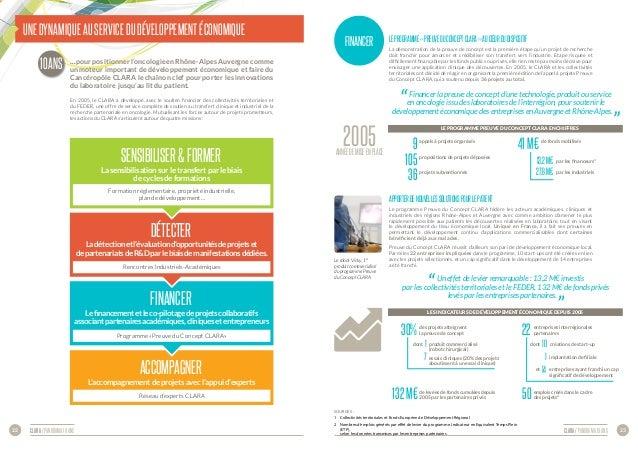 CLARA / panorama 10 ans 23CLARA / panorama 10 ans22 En 2005, le CLARA a développé, avec le soutien financier des collectiv...
