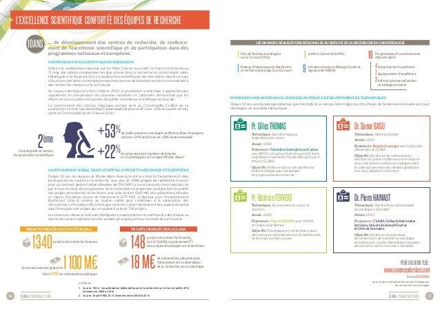 CLARA / panorama 10 ans 17CLARA / panorama 10 ans16 Un dynamisme visible dans les appels à projets nationaux et européens ...