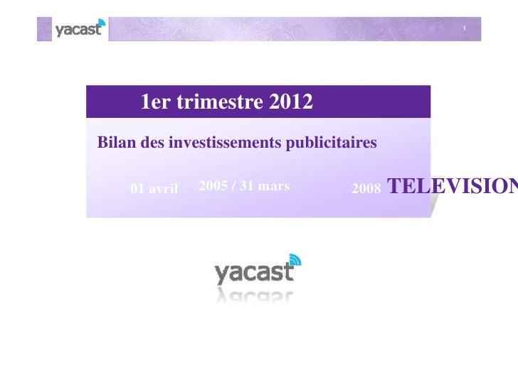 1      1er trimestre 2012Bilan des investissements publicitaires    01 avril   2005 / 31 mars      2008   TELEVISION
