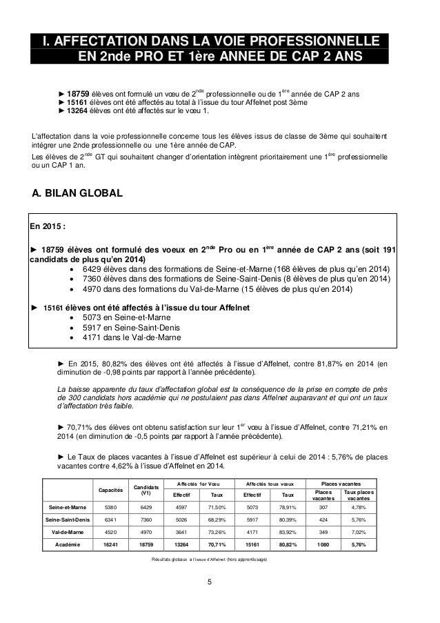 bilan de l u0026 39 affectation 2015