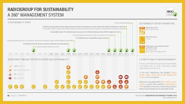 RADICIGROUP FOR SUSTAINABILITY A 360° MANAGEMENT SYSTEM A SUSTAINABILITY STORY  A 360° sustainable business RadiciGroup, t...