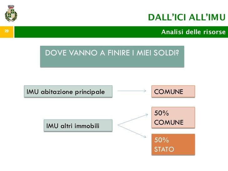 Bilancio di previsione 2012 comune di piazzola sul brenta for Abitazione principale imu