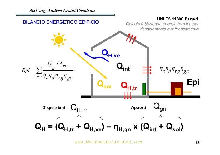 Bilancio energetico edificio come si calcola il for Calcolo fabbisogno termico