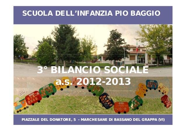 SCUOLA DELL'INFANZIA PIO BAGGIO  3° BILANCIO SOCIALE a.s. 2012-2013  PIAZZALE DEL DONATORE, 5 - MARCHESANE DI BASSANO DEL ...