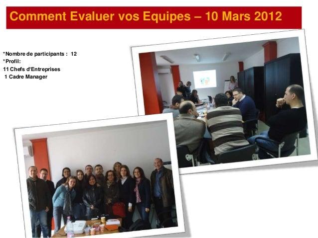 Comment Evaluer vos Equipes – 10 Mars 2012*Nombre de participants : 12*Profil:11 Chefs d'Entreprises1 Cadre Manager