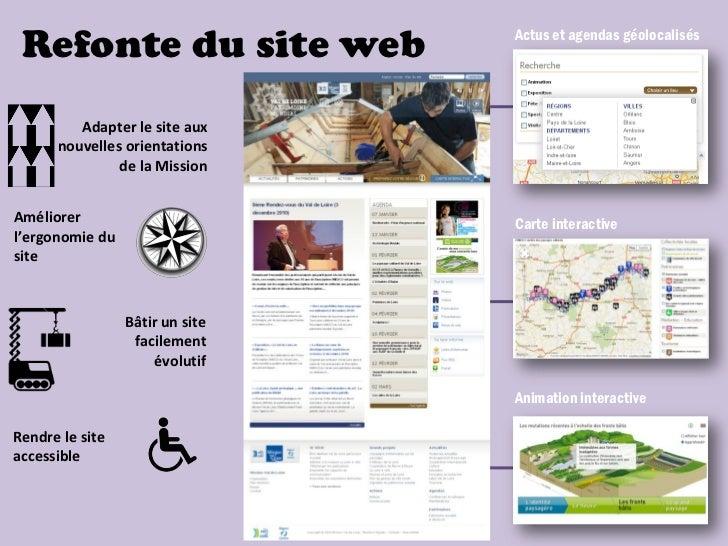 Refonte du site web             Actus et agendas géolocalisés         Adapter le site aux      nouvelles orientations     ...