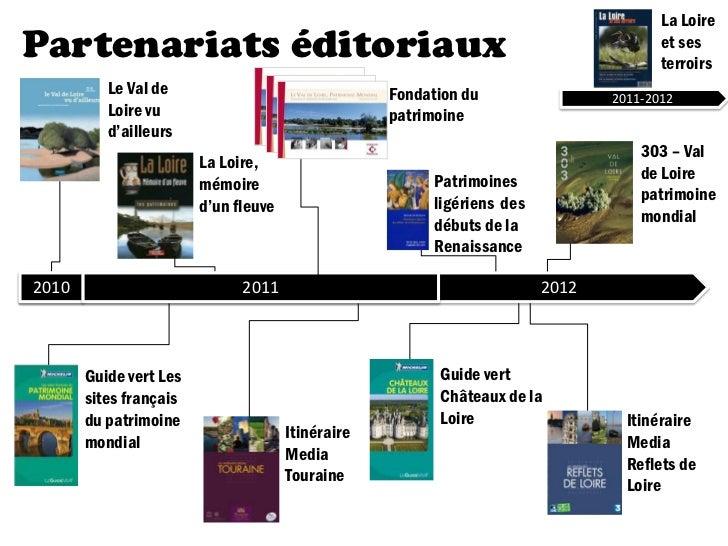 La LoirePartenariats éditoriaux                                                                et ses                     ...