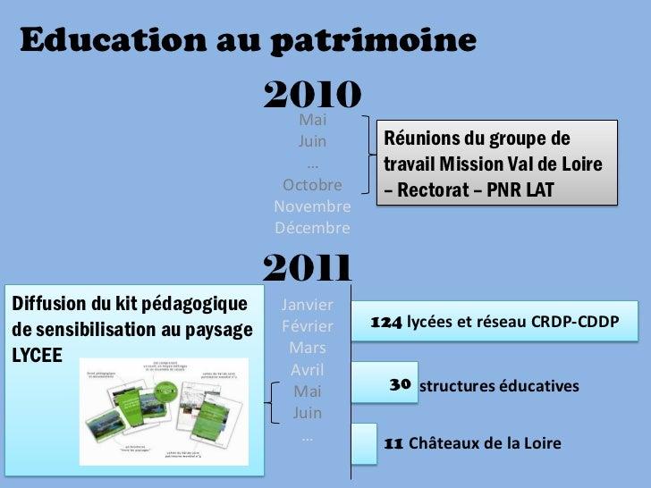 Education au patrimoine                                2010                                 Mai                           ...