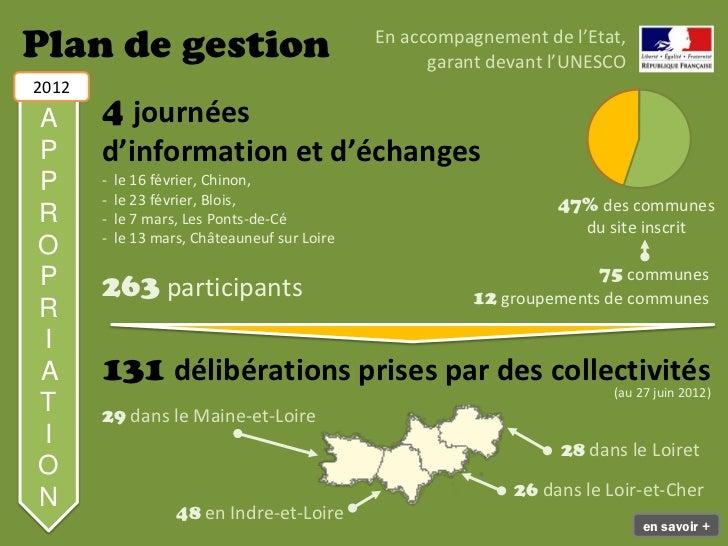 Journée d'information et d'échangesle 23 février 2012 à Blois.