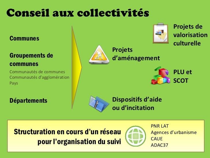 Politiques territoriales régionales CTU (Pays de la Loire)                 Volet paysages – contrats                      ...
