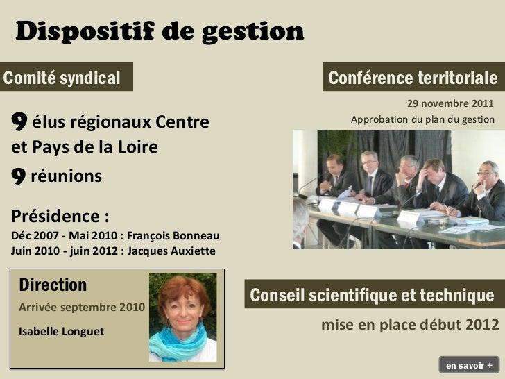 Dispositif de gestionComité syndical                                       Conférence territoriale                        ...