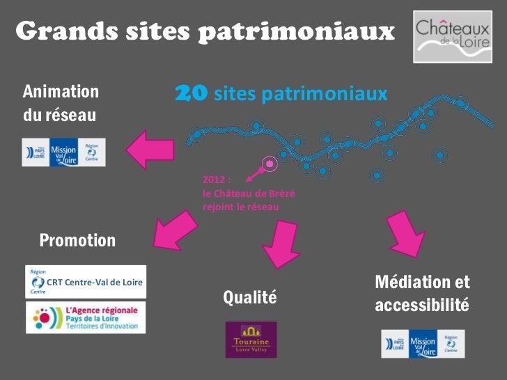 Grands sites patrimoniaux10 versions linguistiques                                   4 conférences de                     ...