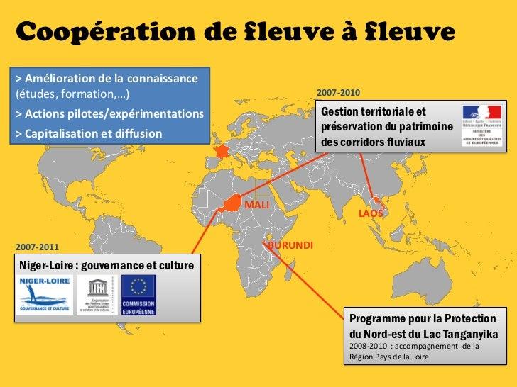 Coopération de fleuve à fleuve 2007-2011                                                     2007-2010  Niger-Loire : gouv...