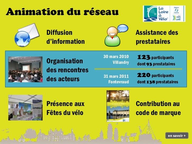 Le 31 mars 2011, 220 acteurs de LaLoire à Vélo se retrouvent à l'Abbayede Fontevraud pour s'informer etéchanger sur les am...