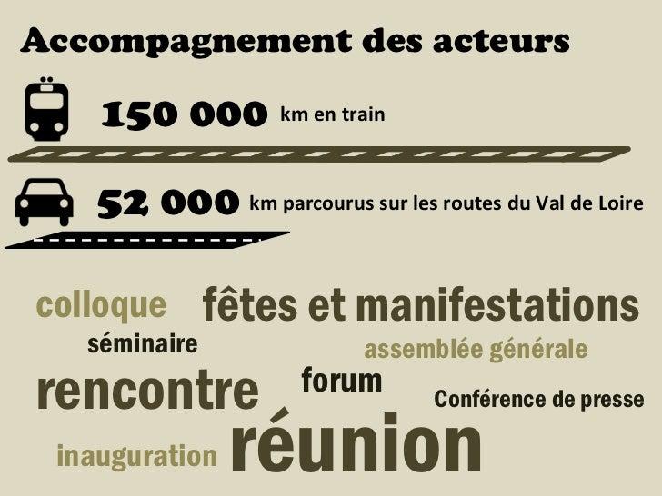 Accompagnement des acteurs    150 000 km en train    52 000 km parcourus sur les routes du Val de Loirecolloque       fête...