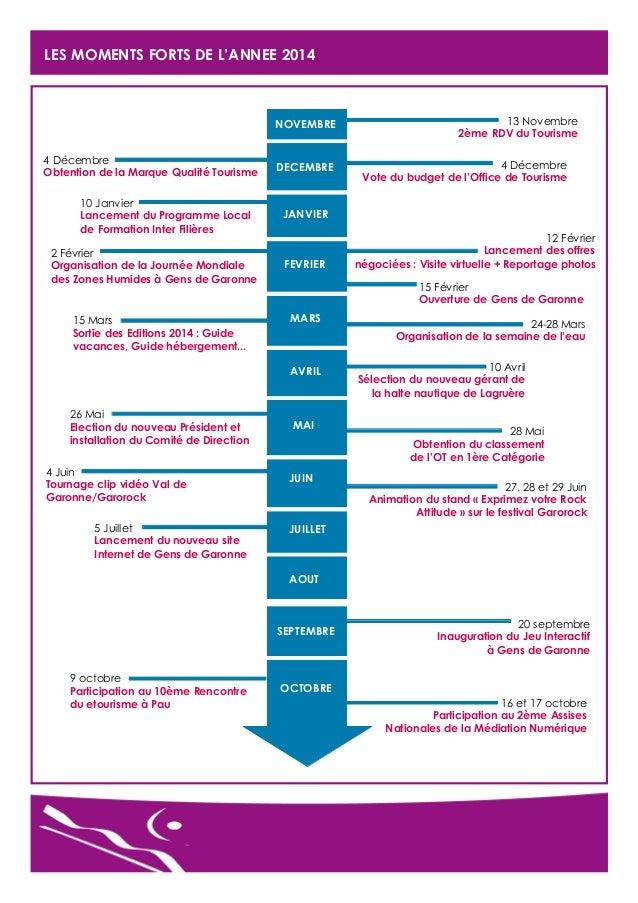 Bilan d 39 activit s 2014 de l 39 office de tourisme du val de garonne - Office de tourisme de marmande ...